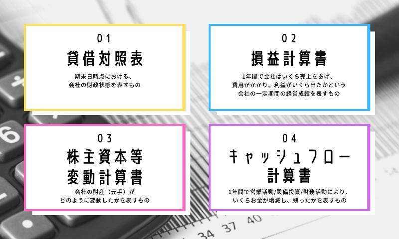 決算書シリーズ (2)